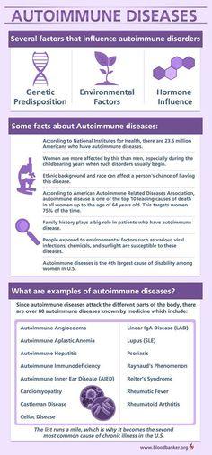 #autoimmunehepatitis