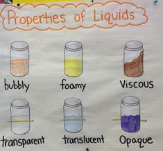 Writing like a scientist, properties of liquids chart, grade 2nd Grade Science Projects, Kindergarten Science Activities, Second Grade Science, Primary Science, Science Curriculum, Elementary Science, Science Classroom, Science Lessons, Teaching Science