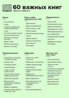 Victoria Timofeeva's media content and analytics Books To Read, My Books, Motivational Books, Film Books, Study Motivation, Self Development, Book Lists, Self Improvement, Blackwork
