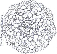 Pitter Patter: Crochet doily charts