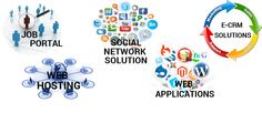 Professional Website Designing Services in India