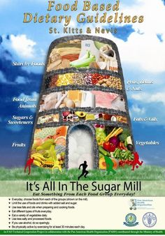The 'sugar mill' healthy eating guide