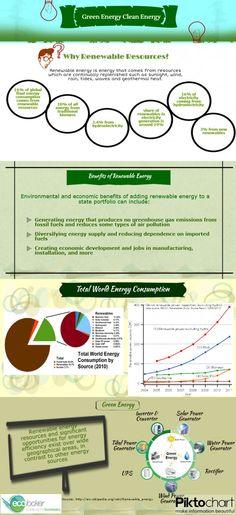 http://www.diywindturbine.us/energy2green-review.html Energy 2 Green review. Green Energy Clean Energy