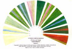 12 cores psicológicas - arco verde