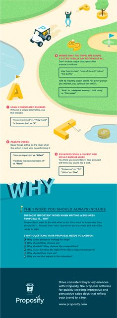 Business Proposals: 9 Words to Avoid + 1 to Always Add [Infographic] Startup Entrepreneur, Perfect Proposal, Business Writing, Proposal Writing, What Works, Self Storage, Business Proposal, You Sound, Pitch Perfect