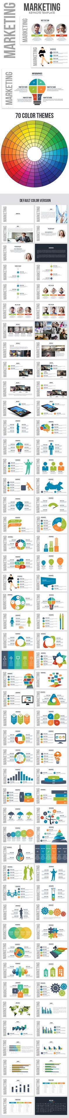 Marketing Keynote Presentation Template