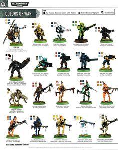 Tau - Colors of War Tau Warhammer, Warhammer Figures, Warhammer Models, Tau Army, Tau Empire, Army Colors, Dark Eldar, Tyranids, Game Workshop