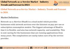 Global network-as-a-service market accounted for USD 1.62 billion in 2016 growing at a CAGR of 49.3% during the forecast period of 2017 to 2024. The upcoming market report contains data for historic year 2014, 2015, the base year of calculation is 2016 and the forecast period is 2017 to 2024. Information And Communications Technology, Market Research, Accounting, Period, Base, Marketing, Business, Store, Business Illustration