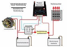 Alles wissenswerte über Batterien Teil 3 - http://blog.reimo.com/alles-wissenswerte-ueber-batterien-teil-3/