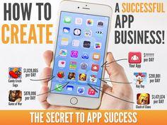 How To Create A Successful #App #Business. #Kickstarter