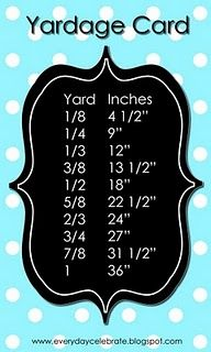 yardage chart. good to know :)