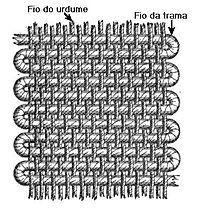 Tecelagem – Wikipédia, a enciclopédia livre                              …