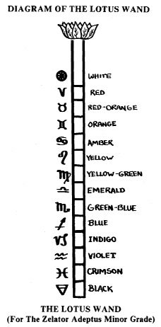 Numerology no 3 characteristics image 5