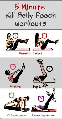 Lower Belly Pooch, 5