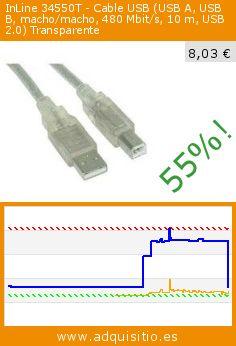InLine 34550T - Cable USB (USB A, USB B, macho/macho, 480 Mbit/s, 10 m, USB 2.0) Transparente (Ordenadores personales). Baja 55%! Precio actual 8,03 €, el precio anterior fue de 17,71 €. http://www.adquisitio.es/inline/34550t-cable-usb-usb-usb