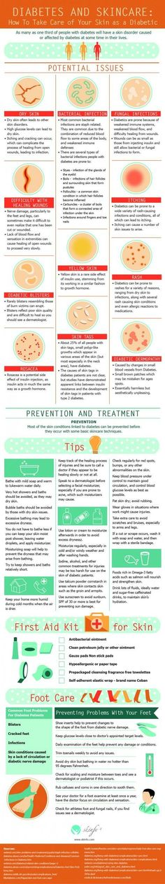 123 best Diabetes images on Pinterest Health, Allergy asthma and