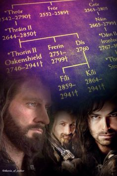 Thorin, Fili and Kili's family tree