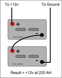 Travel trailer battery hook up diagram temperature effects on serial battery connection used for 12 v battery publicscrutiny Choice Image