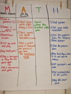 Mandy's Tips for Teachers: 10 Things Your Students MUST Know Before Playing Math Games