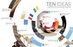 Lovely Table of Contents design from Oliver Wyman