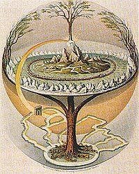 Et forsøg fra det 19. århundrede på at visualisere Snorris verdensbillede fra den Yngre Edda.  Yggdrasil - Wikipedia, den frie encyklopædi