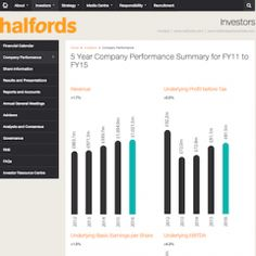 Halfords says bike shops are finding it difficult to be competitive