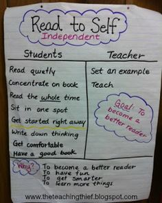 The Teaching Thief: Kicking Off Daily 5: Read to Self