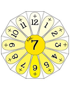 Addition Wheels - Flower Theme - 0-12