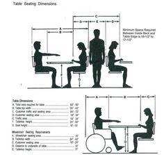 bar table design dimensions - Google Search