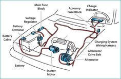 http://motorist.org/articles/battery-information