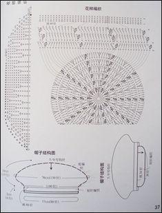 Patrón: Boina tejida en crochet