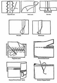good descriptions of types of seams (find on web archive: http://web.archive.org/web/20110204025226/http://homesewingprojects.com/Sewing-Seams-1.html )