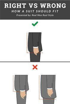 Right vs wrong - Jacket length