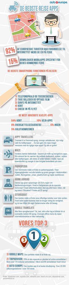 Infographic: Hvordan man får den bedste rejse med de bedste rejse apps - Find flere af vores infografikker her: http://www.autoeurope.dk/go/infographics/
