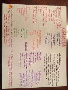 Acid base respiratory nurse nursing school fluids and electrolytes iggy rn abgs alkalosis acidosis Nursing School Tips, Nursing Tips, Nursing Notes, Nursing Schools, Nursing Programs, Acid Base Balance, Med Surg Nursing, Nursing Information, Rn School