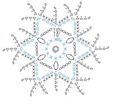 A snowflake crochet pattern. More Great Looks Like This