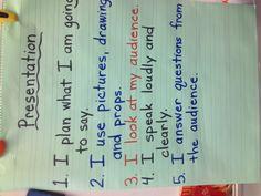 Student presentation checklist from PBL training