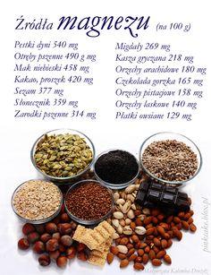Pokarmowe źródła magnezu