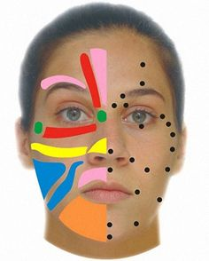 Facial acupressure points to stimulate lymphatic drainage - you can work with them for your own healing needs, and you c. Natural Treatments, Skin Treatments, Asthma Relief, Asthma Remedies, Acupressure Points, Face Treatment, Facial Cleansing, Medical Prescription, The Cure