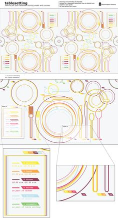 Infographic of a table-setting, using color codes to indicate the courses and tableware used. Dining Etiquette, Make Ahead Desserts, Information Graphics, Data Visualization, Design Reference, Graphic Illustration, A Table, Table Settings, Graphic Design