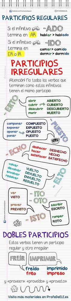 Participios regulares e irregulares en español - Explicación y actividad online (A2/B1) en http://www.profedeele.es | @ProfeDeELE.es.es.es
