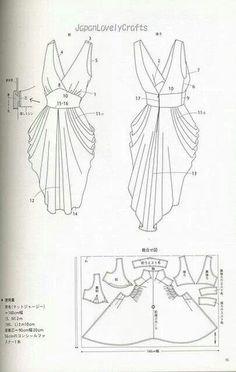 Modelagem de vestido