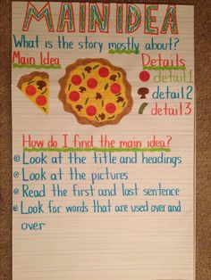 Reading Comprehension Activity Use a pizza to model the main idea. This anchor chart helps students visualize main idea and details. Reading Lessons, Reading Strategies, Reading Skills, Teaching Reading, Reading Comprehension, Guided Reading, Learning, Kindergarten Reading, Ela Anchor Charts
