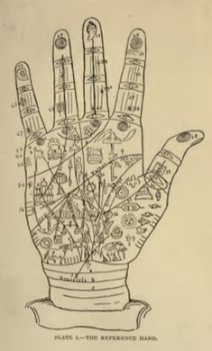 Items similar to Palmistry Hand - Vintage Art Print - Archival Fine Art Print - Green - Wall Decor on Etsy Astrology Numerology, Numerology Chart, Numerology Calculation, Memento Mori, Indian Palmistry, Rose Croix, Photos Free, Les Religions, Palm Reading