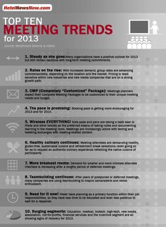 Infographic: Top 10 Meeting Trends For 2013 – By HotelNewsNow