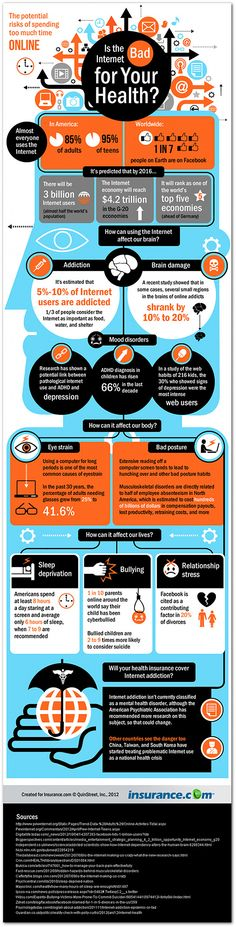 The Internet Bad For Your Health? [Infographic Is The Internet Bad For Your Health? [Infographic]Is The Internet Bad For Your Health? Health Articles, Health Tips, Health Care, Stress, Visualisation, Data Visualization, Brain Health, Mental Health, For Your Health