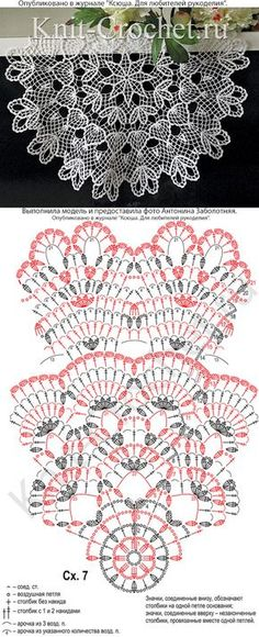 Ліст «Interested in Crochet doilies and Crochet motif? 14 ideas picked for you Free Crochet Doily Patterns, Crochet Doily Diagram, Crochet Borders, Crochet Chart, Crochet Squares, Crochet Motif, Crochet Designs, Knit Crochet, Granny Squares