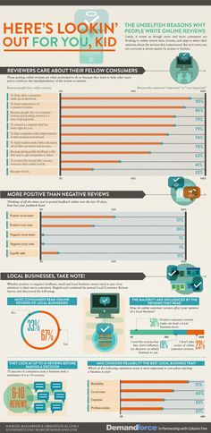 Demandforce Infographic: Here's Looking Out for You, Kid: The Unselfish Reasons Why People Write Online Reviews