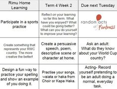 Home Learning - Rimu Learning Centre