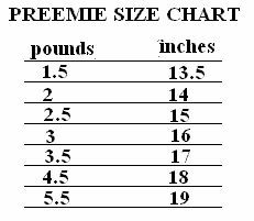 Size Chart More Size Chart Knitting For Charity, Baby Knitting, Sewing Patterns Free, Baby Patterns, Pattern Sewing, Free Pattern, Preemie Babies, Premature Baby, Preemies